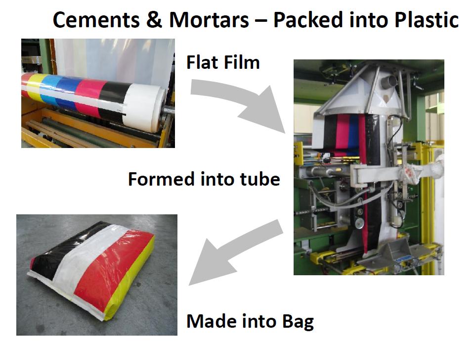 Reel of Film Into Bag